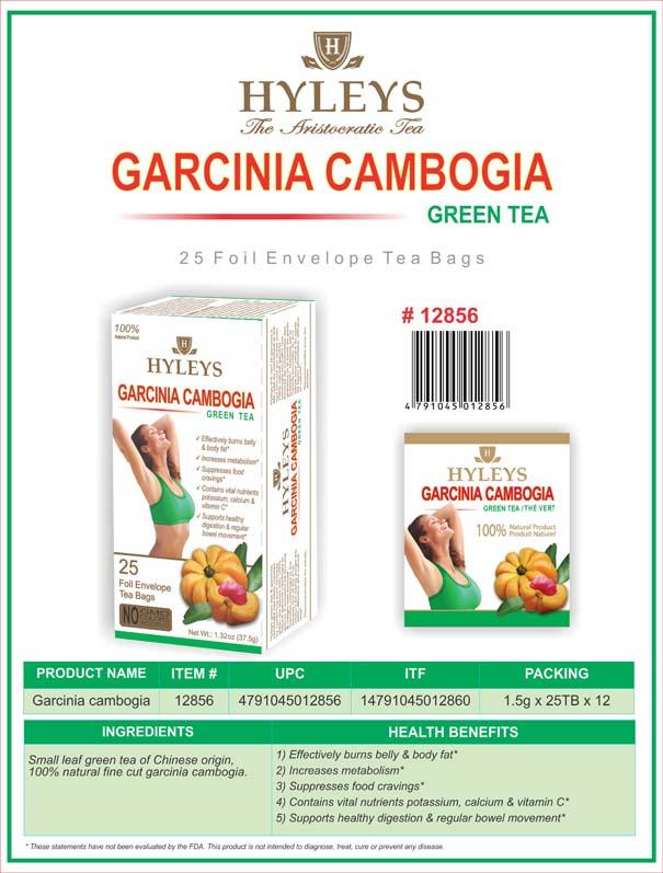 зеленый чай с имбирем для похудения форум